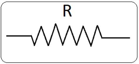 what is the symbol of resistor tutorials articles resistors resistivity color coding of resistors