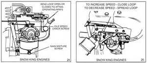 8 best images of tecumseh engine linkage diagram 5 hp tecumseh engines carburetor linkage
