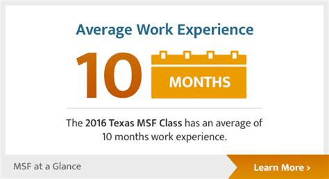 Mba Credits For Work Experience by Curriculum Mccombs School Of Business