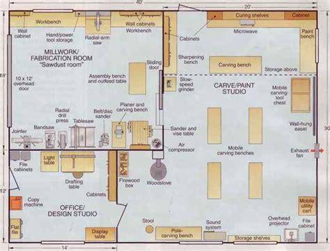 30x40 house floor plans 30x40 house plan joy studio design gallery best design