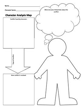Character Analysis Map By Parrott S Place Teachers Pay Teachers Character Analysis Template High School