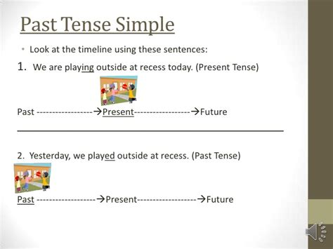 past and present tense ks2 words present and
