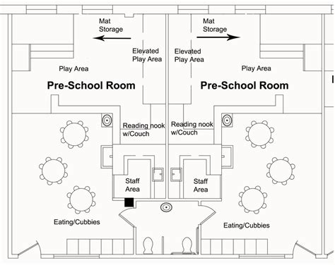 preschool classroom layout maker the gallery for gt montessori classroom design