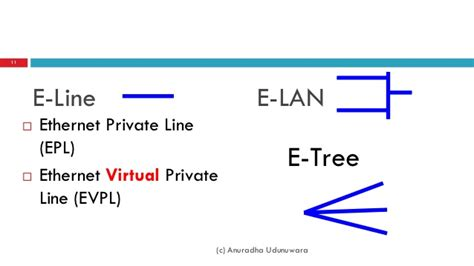 epl and evpl metro ethernet concepts