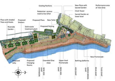 design center varanasi development of assi ghat varanasi