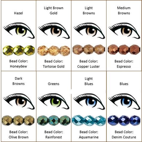eye color meanings jewelry about you color gallery