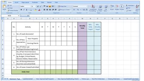 Sales Activity Tracking Spreadsheet On How To Create An Excel Spreadsheet Free Online Sales Activity Tracker Template