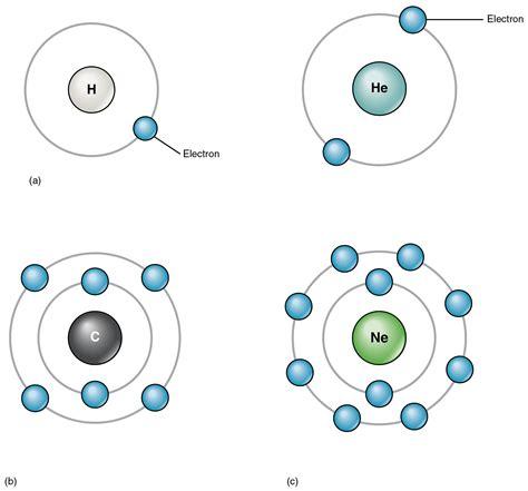 H2o Periodic Table File 206 Electron Shells 01 Jpg Wikimedia Commons