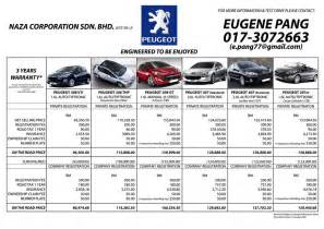 Peugeot 2008 Malaysia Price My Peugeot Showroom
