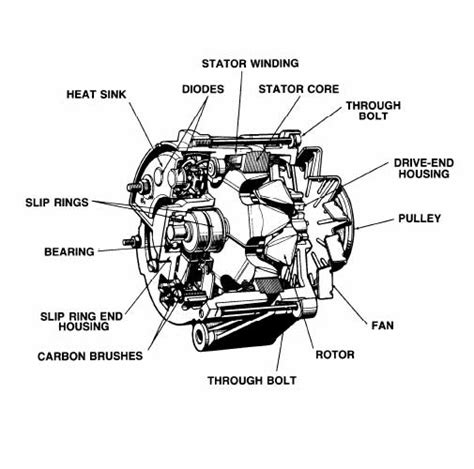 alternator diagram charging system tests