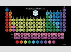 Downloadable Periodic Table - Circle Tiles Element Symbols And Names