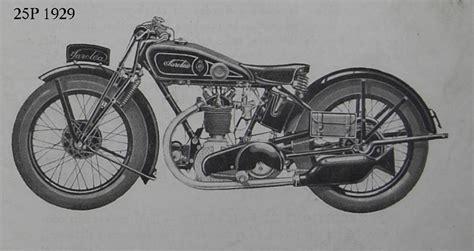 Motorrad F Hrerschein Weimar by Sarolea 25 P 1929 Motorrad Wiki Fandom Powered By Wikia