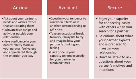 attachment pattern quiz attachment style and relationship success part 3