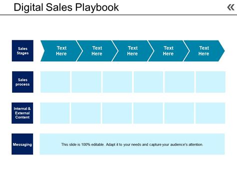 Digital Sales Playbook Exle Of Ppt Powerpoint Slide Presentation Sle Slide Ppt Sales Playbook Template