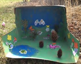 Flowers In Hamilton Ontario - earth day preschool butterfly habitat craft amp lesson with