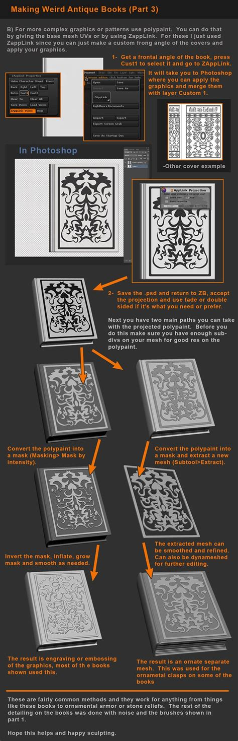 zbrush stencil tutorial 1000 images about zbrush alpha on pinterest page 3
