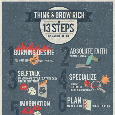 Think Grow Rich From Smartercomics think and grow rich quotes inspirational napoleon hill quotes from think and grow rich