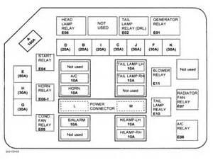 hyundai elantra fuse box diagram hyundai free engine