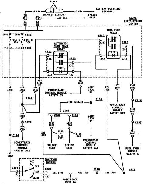 1996 Dodge Dakota Engine Diagram Downloaddescargar Com