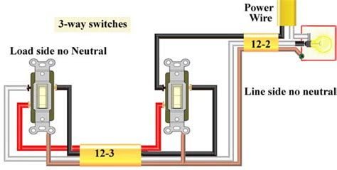 a 3 way rocker switch wiring diagram 3 way receptacle