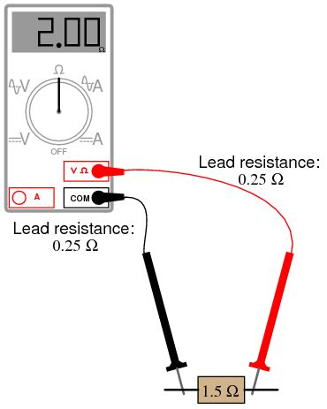 measure resistor with multimeter lessons in electric circuits volume vi experiments chapter 3