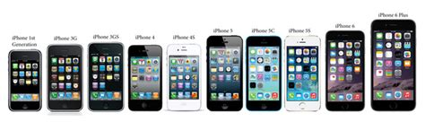 evolution of iphone timeline timetoast timelines