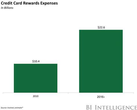 Amex Gift Card Venmo - amex raises platinum bonus business insider