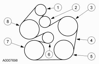 how to replace a serpentine belt toronto star solved i need a serpentine belt diagram for a 2003 ford