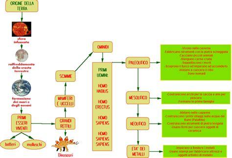 struttura interna della terra zanichelli mappe scienze della terra mappe argomenti generali e