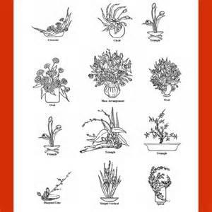 Types Of Flower Arrangements Flower Arrangement Teedecors
