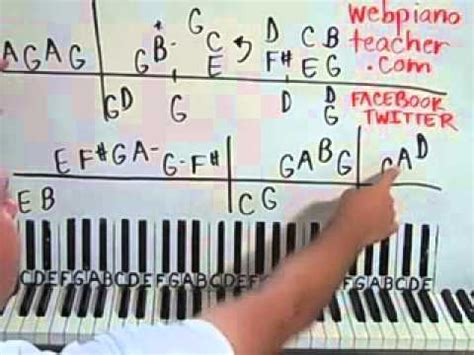 tutorial dance piano how to play the dance by garth brooks piano lesson shawn