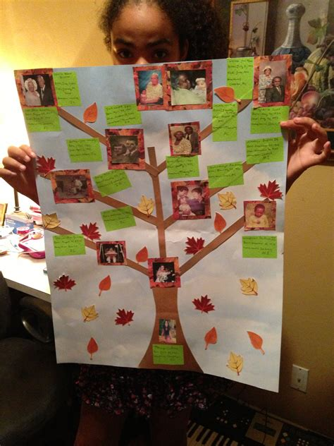 family craft projects family tree school project 7th grade social studies poster