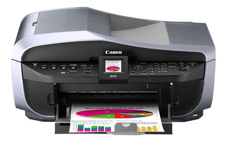 Printer Canon 700 Ribuan pixma mx700