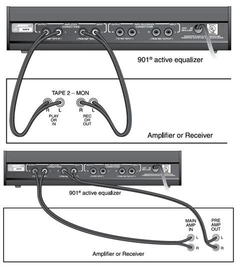 Bose 901 Series Iv Wiring Diagram Somurich Com