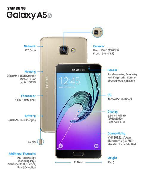 Augmented Reality Home Design Ipad by Samsung Galaxy A3 A5 Und Galaxy A7 Generation 2016 Der