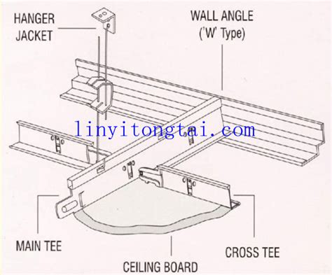 Suspended Ceiling Parts Suspended Ceiling Grid Suspended Ceiling Parts Suspended