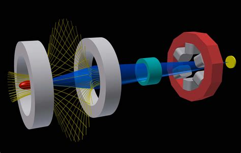 and antimatter the matter antimatter asymmetry problem cern