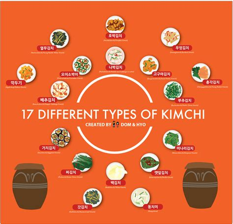 different types of 17 different types of kimchi infographic dom hyo
