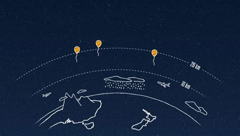 design of google loon project loon quot internet for everyone quot let us tweak