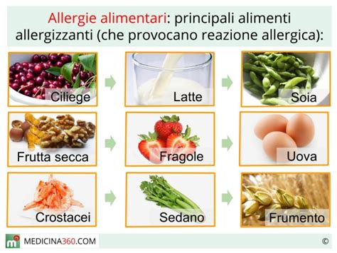 sintomi allergia alimentare allergie alimentari sintomi cause terapia e test per la