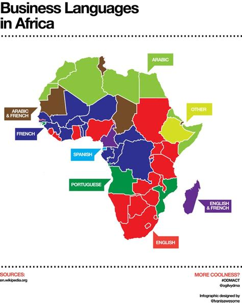 which countries in africa speak 94 best images about infographics on africa on