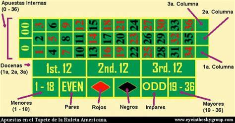ruleta online reglas de la ruleta probabilidades y apexwallpapers 191 qu 233 es apuesta a terna en ruleta ruleta onlineruleta
