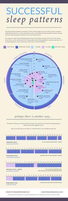 sleep pattern website scott on feedback 1 what should we start doing 2 what