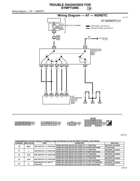 Wiring Diagram Qg18de