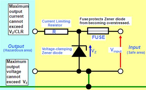 zener diode in current loop how do zener bariers work extech