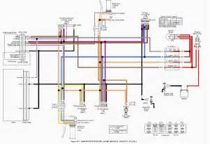 harley softail wiring harness harley tach wiring wiring