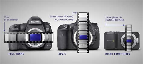 best lens for blackmagic pocket cinema lens options for the blackmagic pocket cinema the
