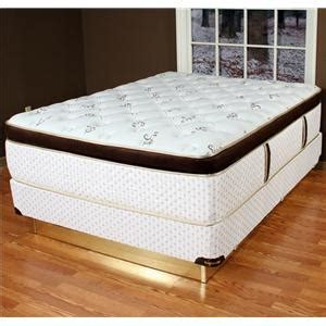 Englander Mattress Stores by Englander Definition What Is