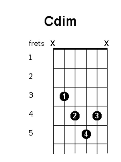 C Dim Chord