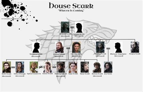 House Stark Family Tree by Got House Stark Family Tree Season 6 By Setsunapluto On